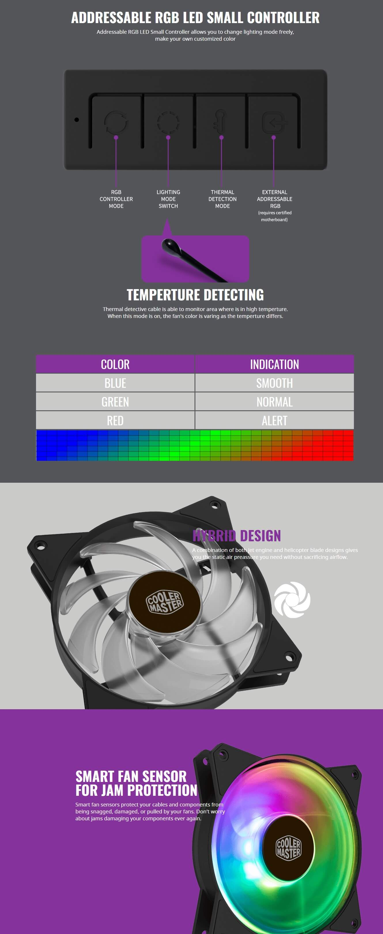 Cooler Master Masterfan MF120R ARGB - 120MM Cabinet Fan With RGB Controller  (Tripple Pack)