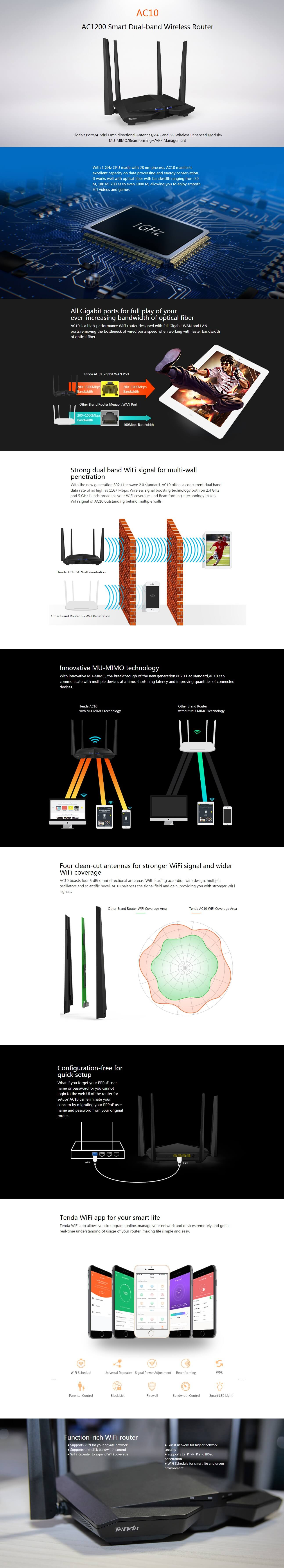 Buy Tenda Ac10 At Best Price In India Using Wireless Router Lan Diagram Product Description